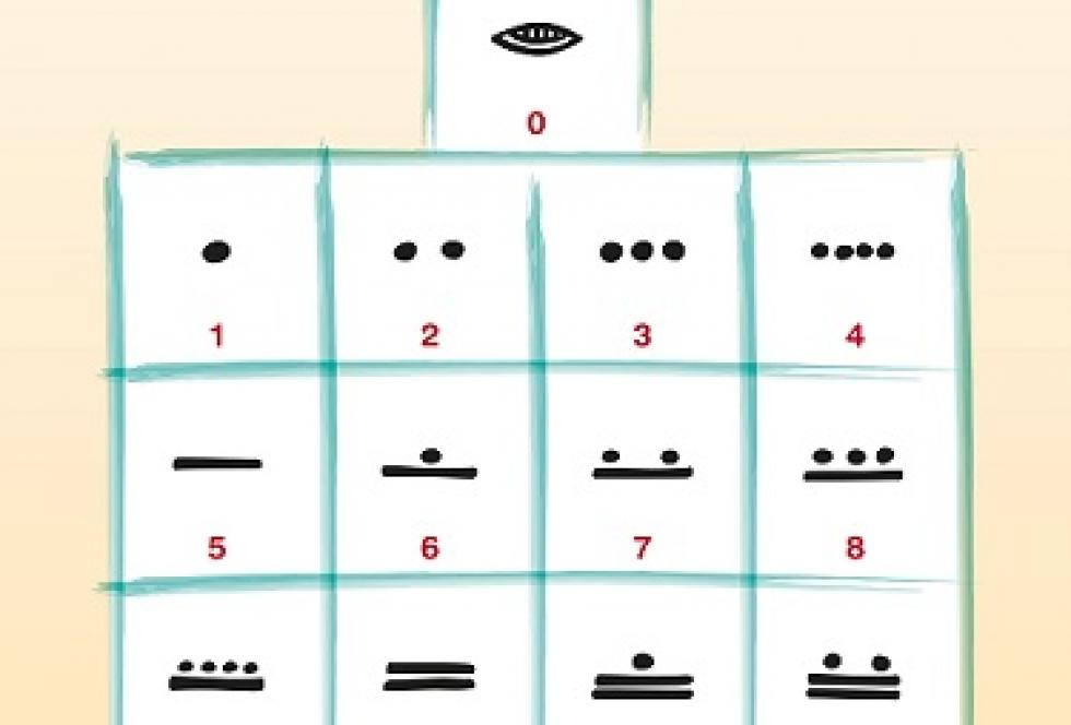 A new interdisciplinary Latino studies curriculum in the Chicago Public Schools incorporates things like the Mayan counting system into the kindergarten study of numbers.