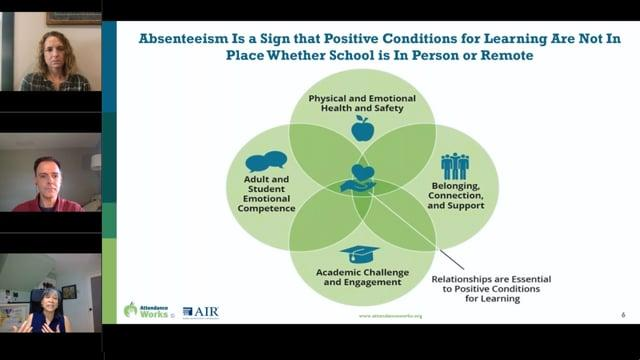 Covering Student Absenteeism in the COVID-19 Era